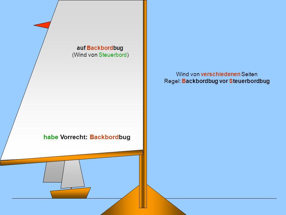 auf Backbordbug (Wind von Steuerbord) Wind von verschiedenen Seiten Regel: Backbordbug vor Steuerbordbug habe Vorrecht: Backbordbug