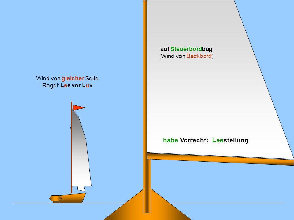 auf Steuerbordbug (Wind von Backbord) Wind von gleicher Seite Regel: Lee vor Luv habe Vorrecht: Leestellung