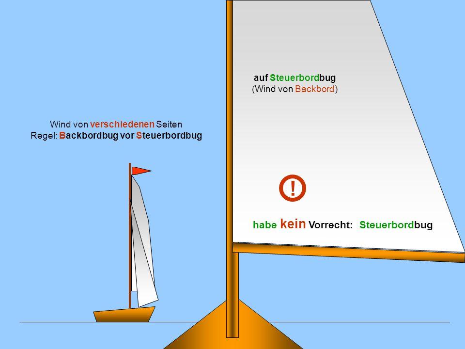 Wind von verschiedenen Seiten Regel: Backbordbug vor Steuerbordbug auf Steuerbordbug (Wind von Backbord) habe kein Vorrecht: Steuerbordbug !