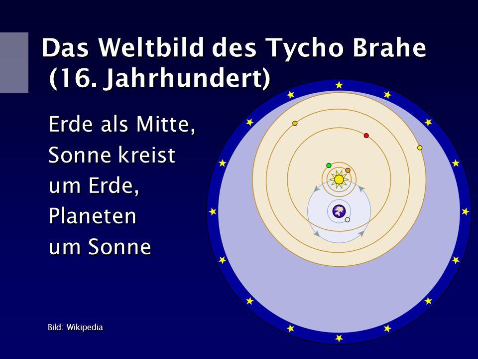 Das Weltbild des Tycho Brahe (16. Jahrhundert) Erde als Mitte, Sonne kreist um Erde, Planeten um Sonne Bild: Wikipedia Erde als Mitte, Sonne kreist um