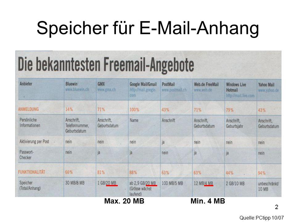 2 Speicher für E-Mail-Anhang Min. 4 MBMax. 20 MB Quelle:PCtipp 10/07