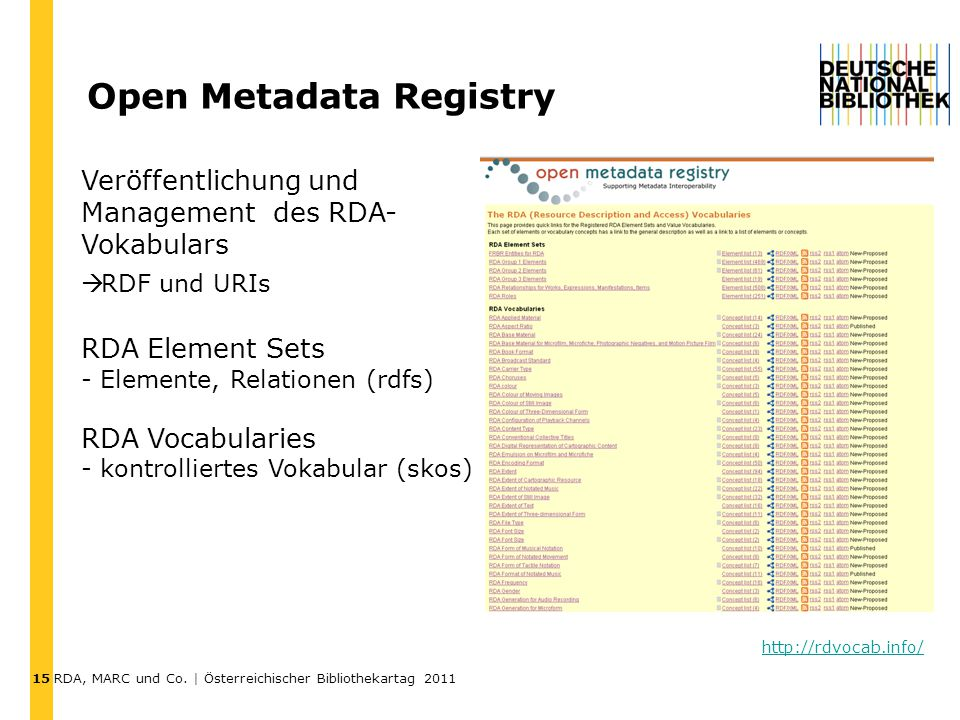 Open Metadata Registry 15 Veröffentlichung und Management des RDA- Vokabulars  RDF und URIs RDA Element Sets - Elemente, Relationen (rdfs) RDA Vocabularies - kontrolliertes Vokabular (skos)   RDA, MARC und Co.
