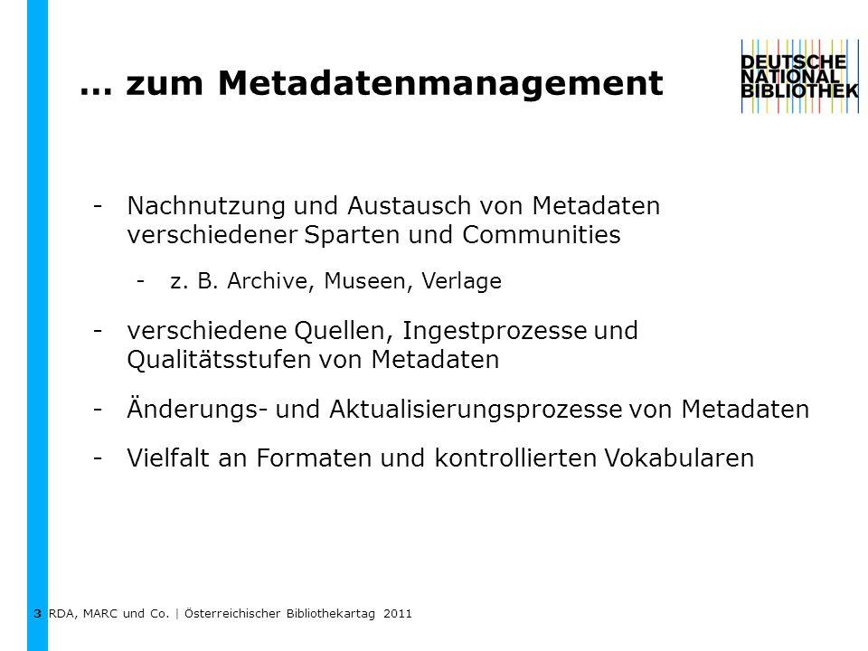 RDA, MARC und Co.| Österreichischer Bibliothekartag 2011 Off the record.