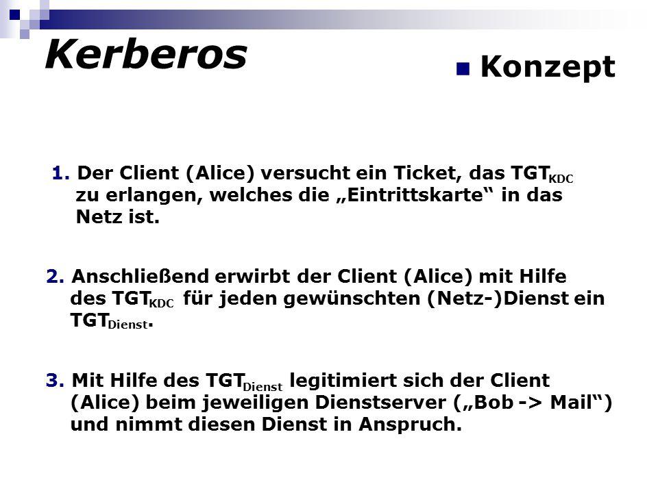 Kerberos Konzept 1.