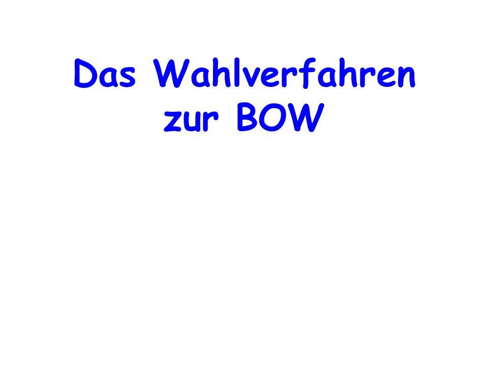 Das Wahlverfahren zur BOW