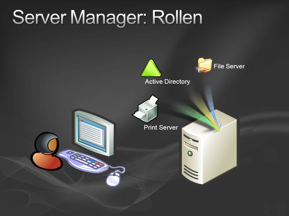 Failover Cluster Remote Assistance Backup