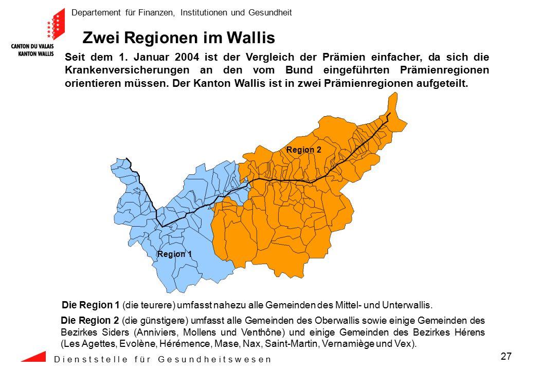 Departement für Finanzen, Institutionen und Gesundheit D i e n s t s t e l l e f ü r G e s u n d h e i t s w e s e n 27 Region 1 Region 2 Zwei Regionen im Wallis Seit dem 1.
