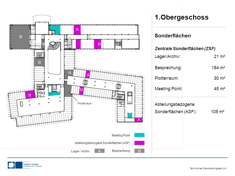Technisches Dienstleistungszentrum B B A Plotterraum Meeting Point Abteilungsbezogene Sonderflächen (ASF) Besprechung Lager / Archiv AB 1.Obergeschoss