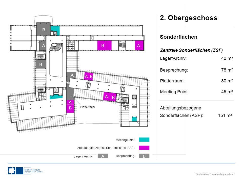 Technisches Dienstleistungszentrum B A B A Plotterraum Meeting Point Abteilungsbezogene Sonderflächen (ASF) Besprechung Lager / Archiv AB 2.