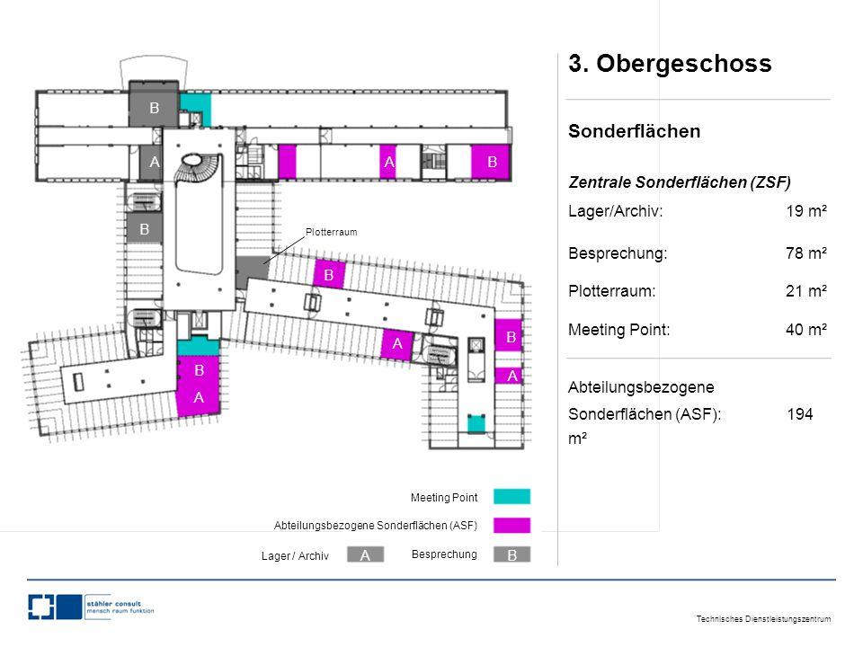 Technisches Dienstleistungszentrum B B Meeting Point Abteilungsbezogene Sonderflächen (ASF) Besprechung Lager / Archiv AB 3.
