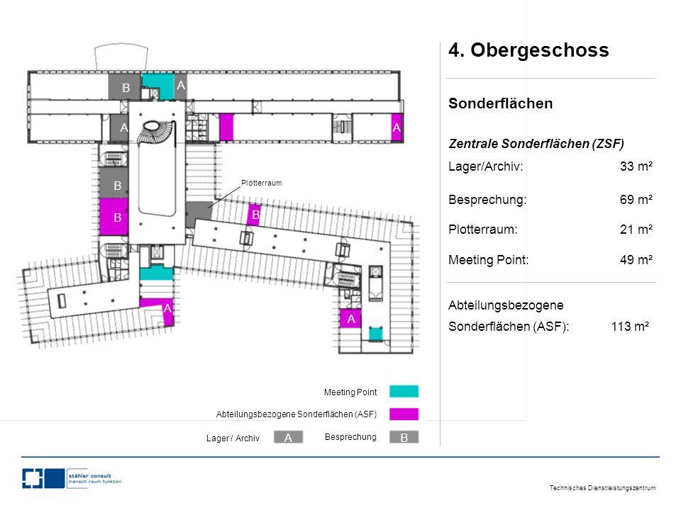 Technisches Dienstleistungszentrum B B Meeting Point Abteilungsbezogene Sonderflächen (ASF) Besprechung Lager / Archiv AB 4.
