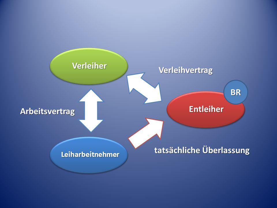 Innerbetriebliche Stellungausschreibung (kurzfristige Besetzen) LAG Schleswig-H.