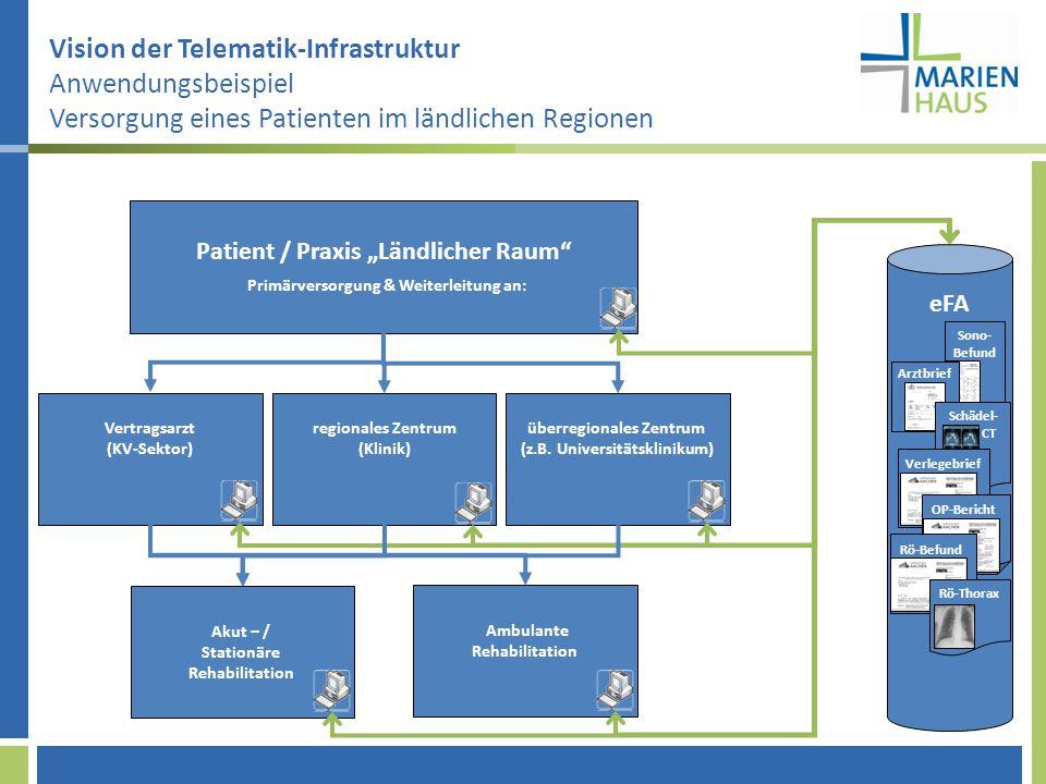 """eFA Patient / Praxis """"Ländlicher Raum Primärversorgung & Weiterleitung an: Vertragsarzt (KV-Sektor) regionales Zentrum (Klinik) überregionales Zentrum (z.B."""