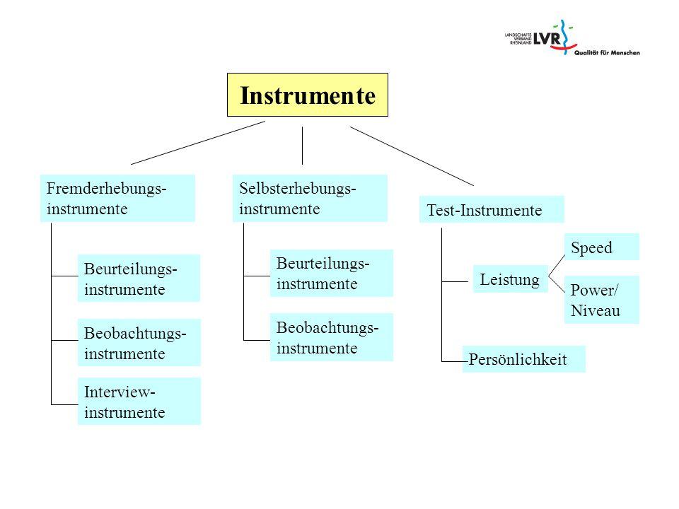 Instrumente Fremderhebungs- instrumente Beobachtungs- instrumente Beurteilungs- instrumente Interview- instrumente Selbsterhebungs- instrumente Test-I