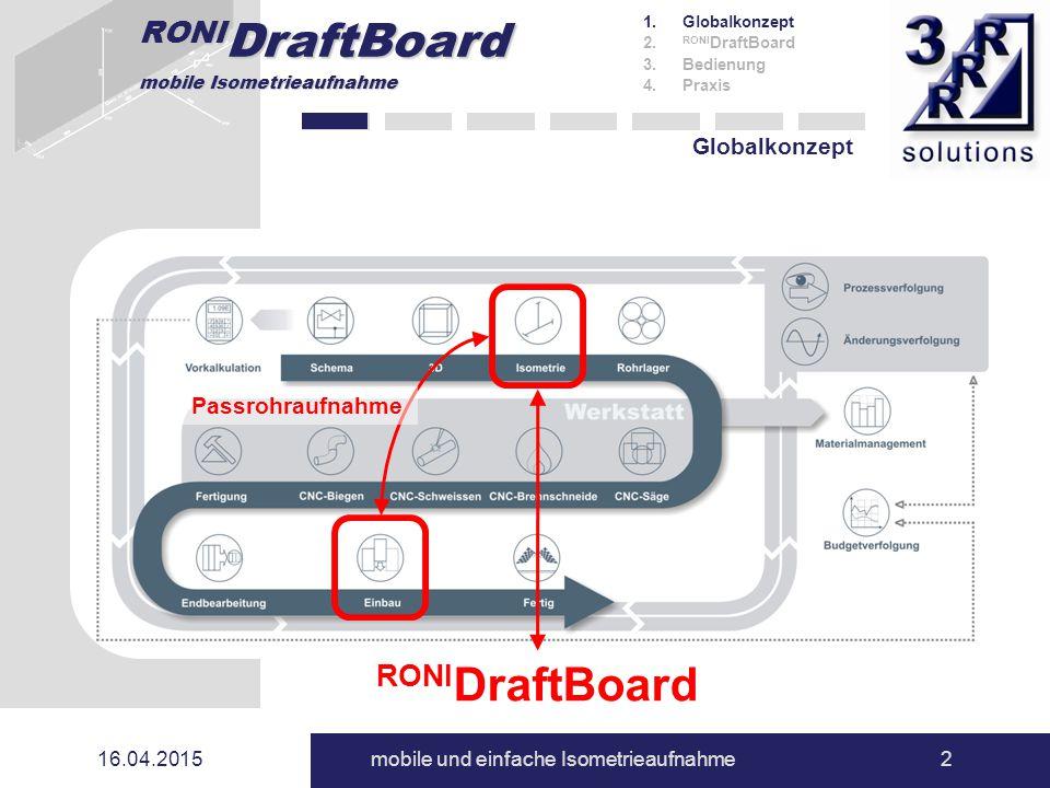 RONI DraftBoard mobile Isometrieaufnahme 16.04.2015mobile und einfache Isometrieaufnahme2 Globalkonzept RONI DraftBoard 1.Globalkonzept 2. RONI DraftB