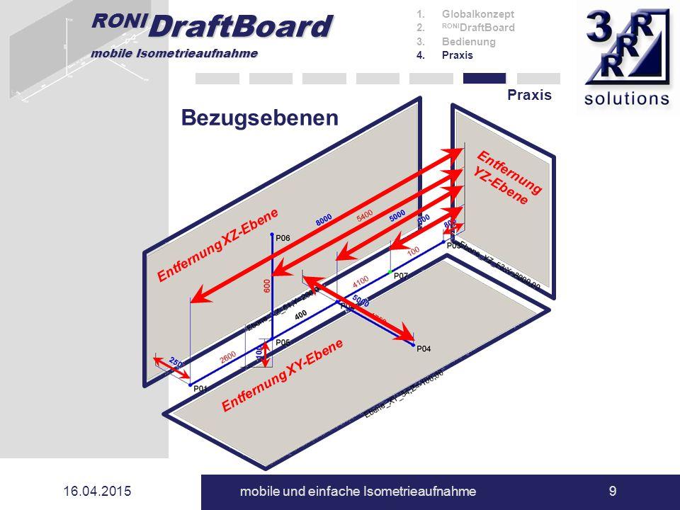 RONI DraftBoard mobile Isometrieaufnahme 16.04.2015mobile und einfache Isometrieaufnahme9 Praxis 1.Globalkonzept 2. RONI DraftBoard 3.Bedienung 4.Prax