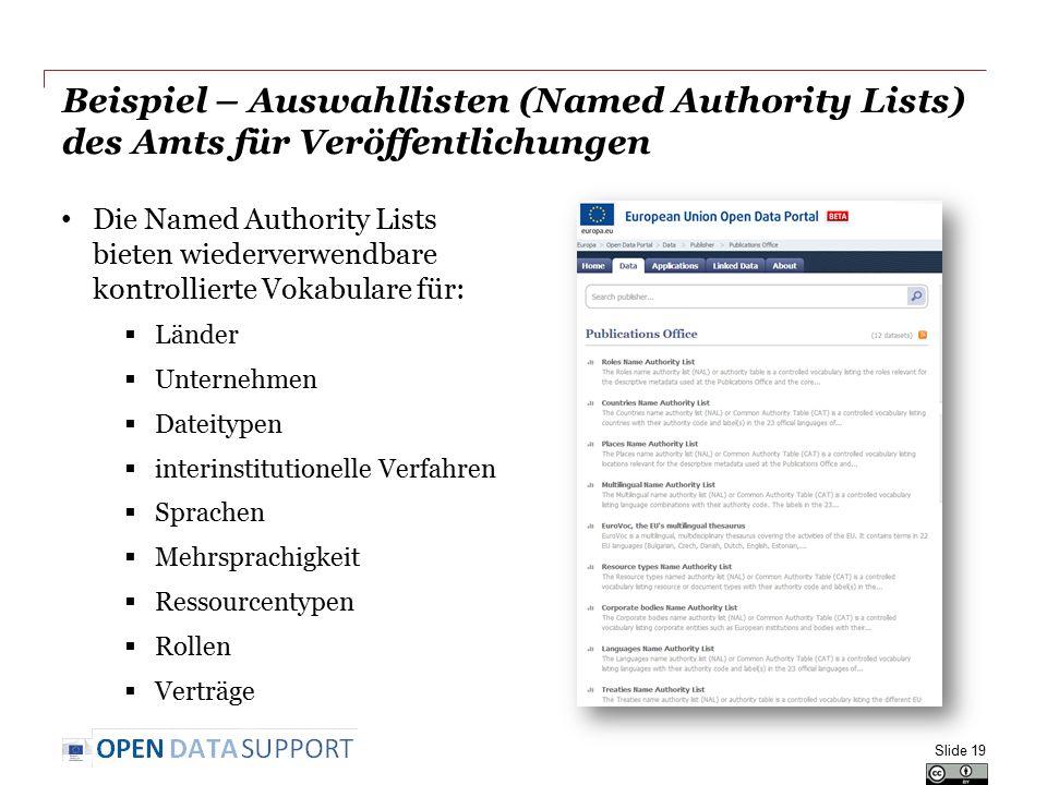 Beispiel – Auswahllisten (Named Authority Lists) des Amts für Veröffentlichungen Die Named Authority Lists bieten wiederverwendbare kontrollierte Voka