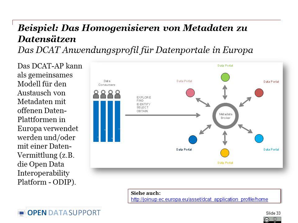Beispiel: Das Homogenisieren von Metadaten zu Datensätzen Das DCAT Anwendungsprofil für Datenportale in Europa Das DCAT-AP kann als gemeinsames Modell