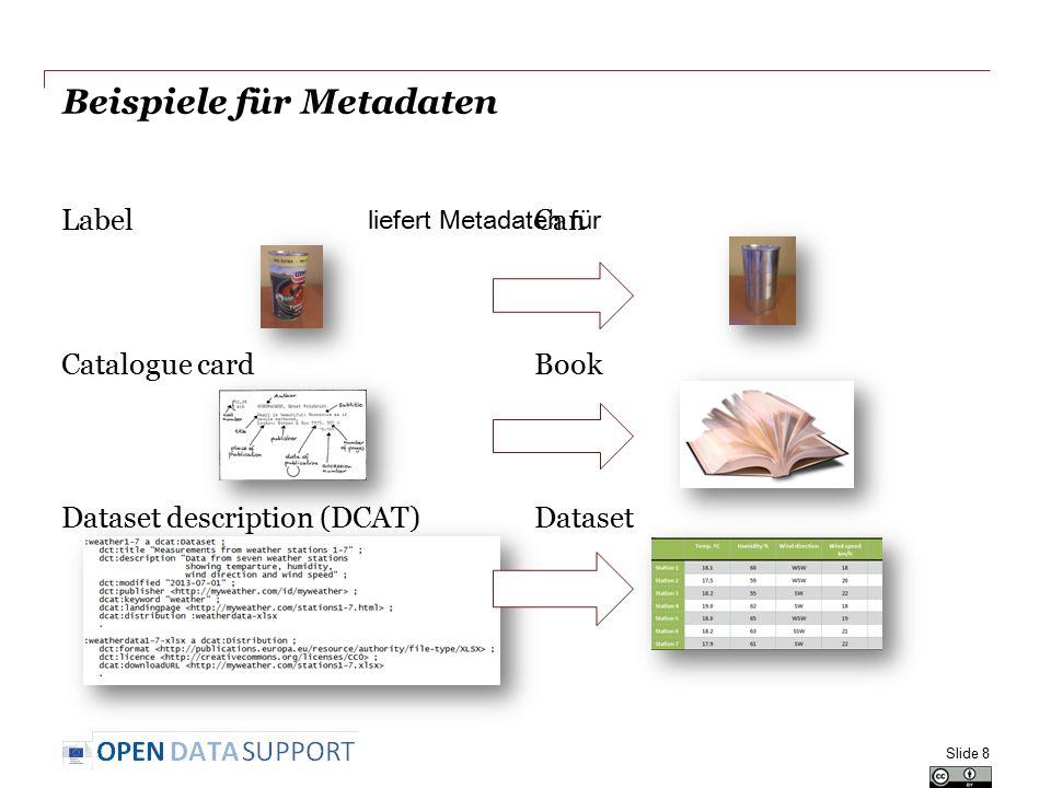Referenzen Folie 6,7: NISO.Understanding Metadata.