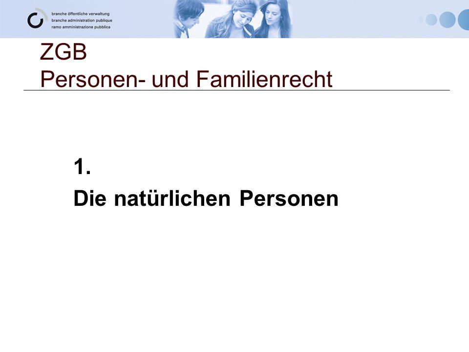 ZGB Personen- und Familienrecht 1. Die natürlichen Personen