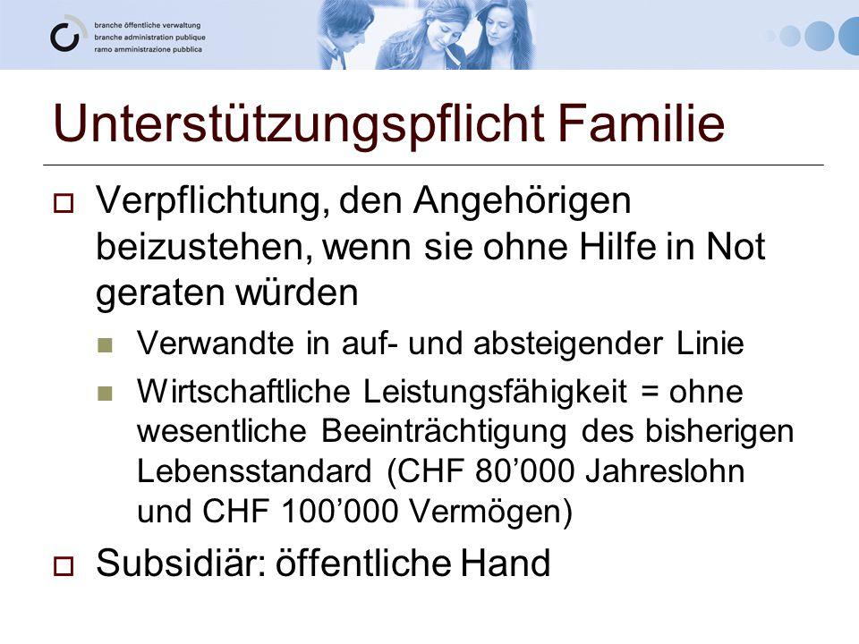 Unterstützungspflicht Familie  Verpflichtung, den Angehörigen beizustehen, wenn sie ohne Hilfe in Not geraten würden Verwandte in auf- und absteigend