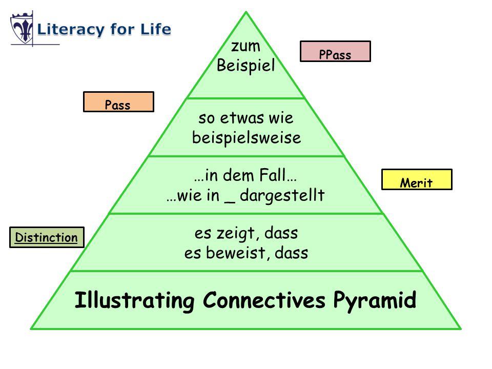 es zeigt, dass es beweist, dass …in dem Fall… …wie in _ dargestellt so etwas wie beispielsweise zum Beispiel Illustrating Connectives Pyramid Pass Dis