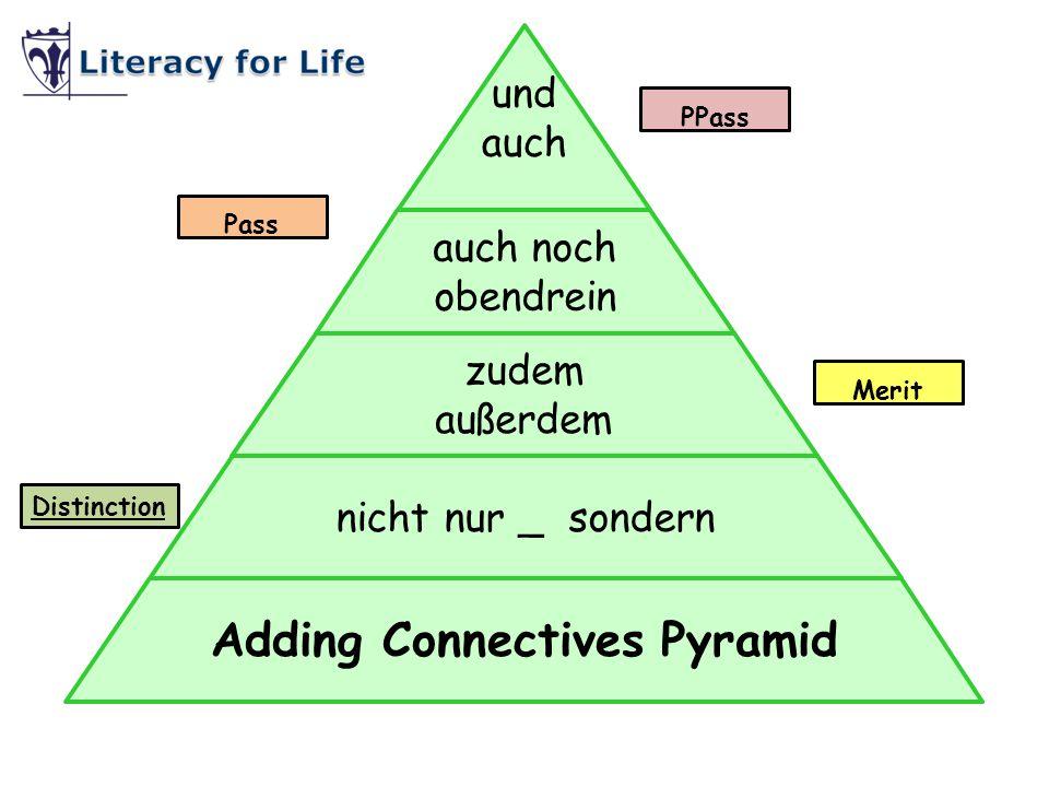 so heraus folgt, dass au diese Art folglich deshalb so dass aufgrund weil da daher Cause and Effect Connectives Pyramid Pass Distinction PPass Merit