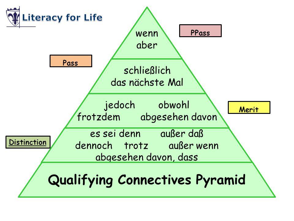 zwar wirklich leider bedeutungsvoll letzlich besonders vor allem normalerweise/gewöhnlich ins Besonders Emphasising Connectives Pyramid meistens hauptsächlich Pass Distinction PPass Merit