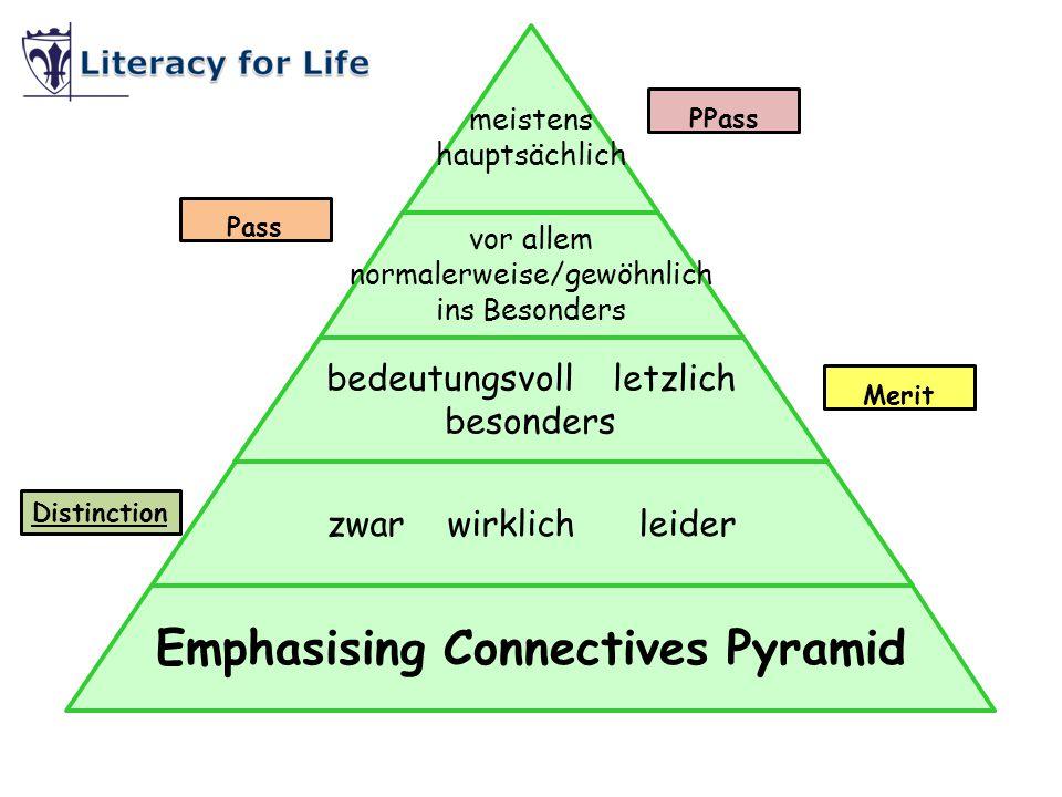zwar wirklich leider bedeutungsvoll letzlich besonders vor allem normalerweise/gewöhnlich ins Besonders Emphasising Connectives Pyramid meistens haupt