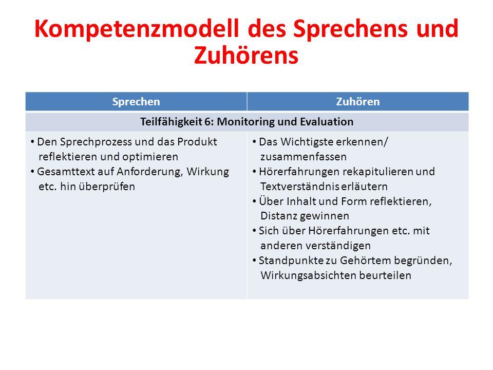 Kompetenzmodell des Sprechens und Zuhörens SprechenZuhören Teilfähigkeit 6: Monitoring und Evaluation Den Sprechprozess und das Produkt reflektieren u
