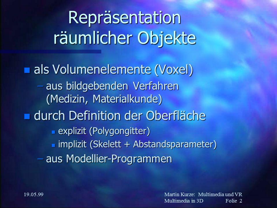 Martin Kurze:Multimedia und VR Multimedia in 3DFolie 2 19.05.99 Repräsentation räumlicher Objekte n als Volumenelemente (Voxel) –aus bildgebenden Verfahren (Medizin, Materialkunde) n durch Definition der Oberfläche n explizit (Polygongitter) n implizit (Skelett + Abstandsparameter) –aus Modellier-Programmen