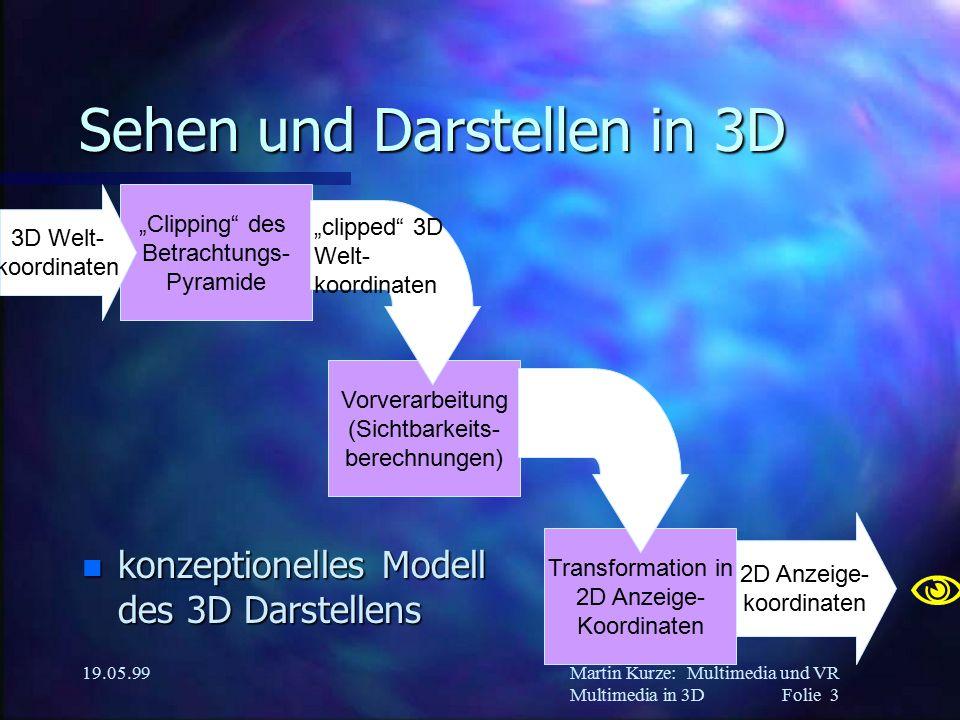 """Martin Kurze:Multimedia und VR Multimedia in 3DFolie 3 19.05.99 Sehen und Darstellen in 3D n konzeptionelles Modell des 3D Darstellens """"Clipping des Betrachtungs- Pyramide 3D Welt- koordinaten Vorverarbeitung (Sichtbarkeits- berechnungen) Transformation in 2D Anzeige- Koordinaten """"clipped 3D Welt- koordinaten 2D Anzeige- koordinaten """