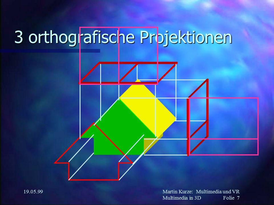 Martin Kurze:Multimedia und VR Multimedia in 3DFolie 7 19.05.99 3 orthografische Projektionen