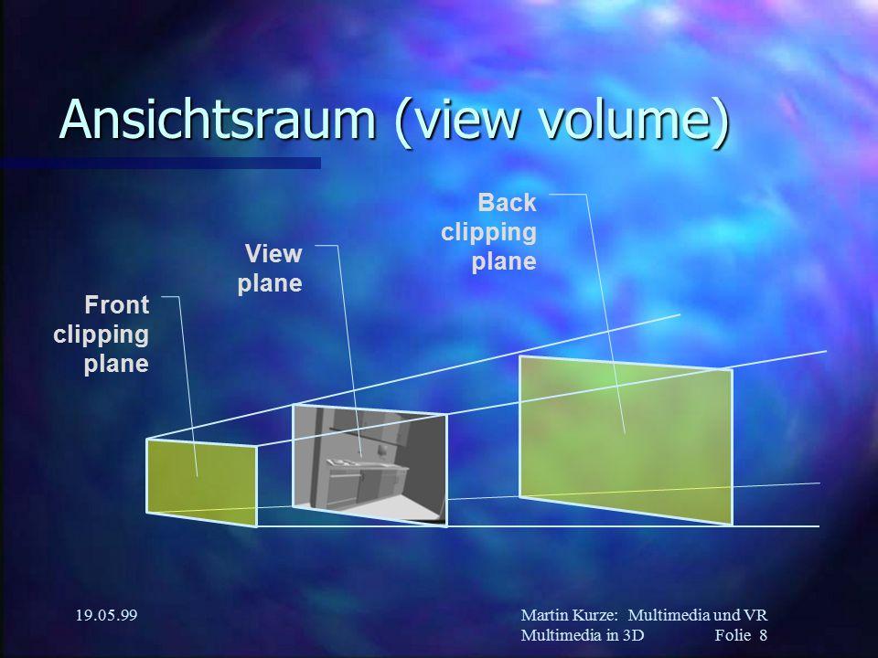 Martin Kurze:Multimedia und VR Multimedia in 3DFolie 8 19.05.99 Ansichtsraum (view volume) View plane Back clipping plane Front clipping plane