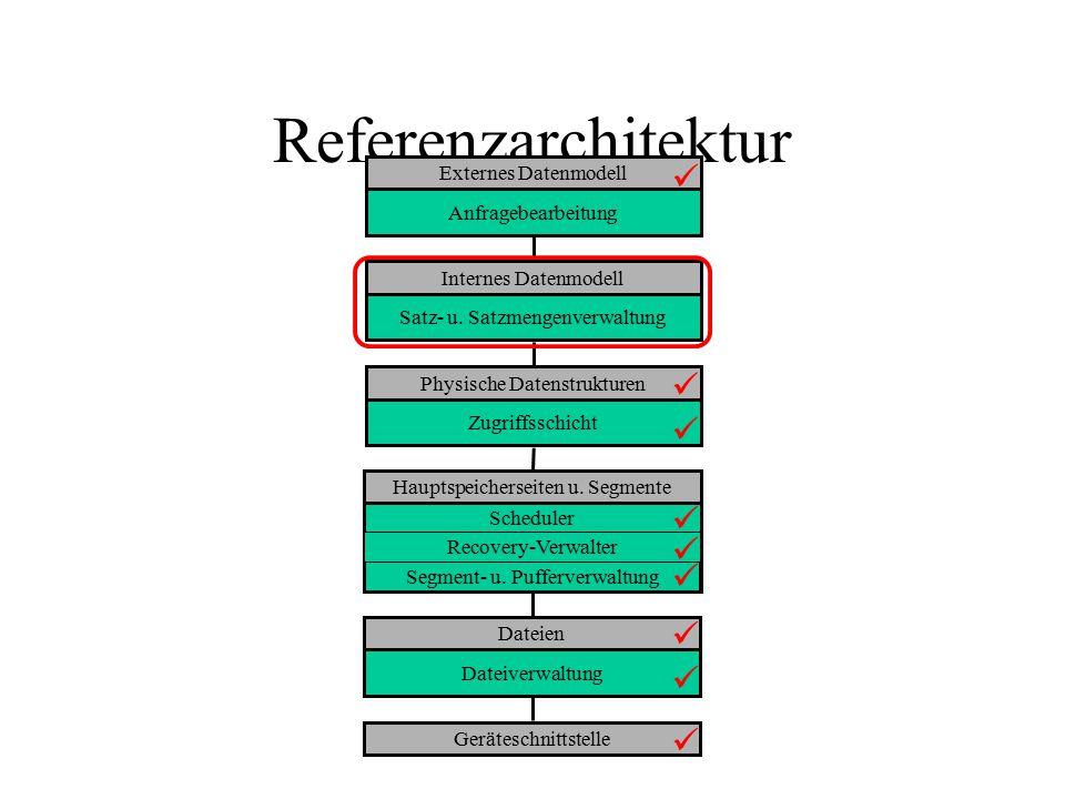 Funktionalität (1) Struktur: Skalierbarkeit erfordert Mengenbegriff.