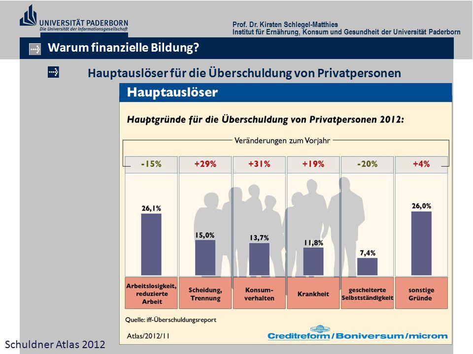 Hauptauslöser für die Überschuldung von Privatpersonen Schuldner Atlas 2012 Prof.
