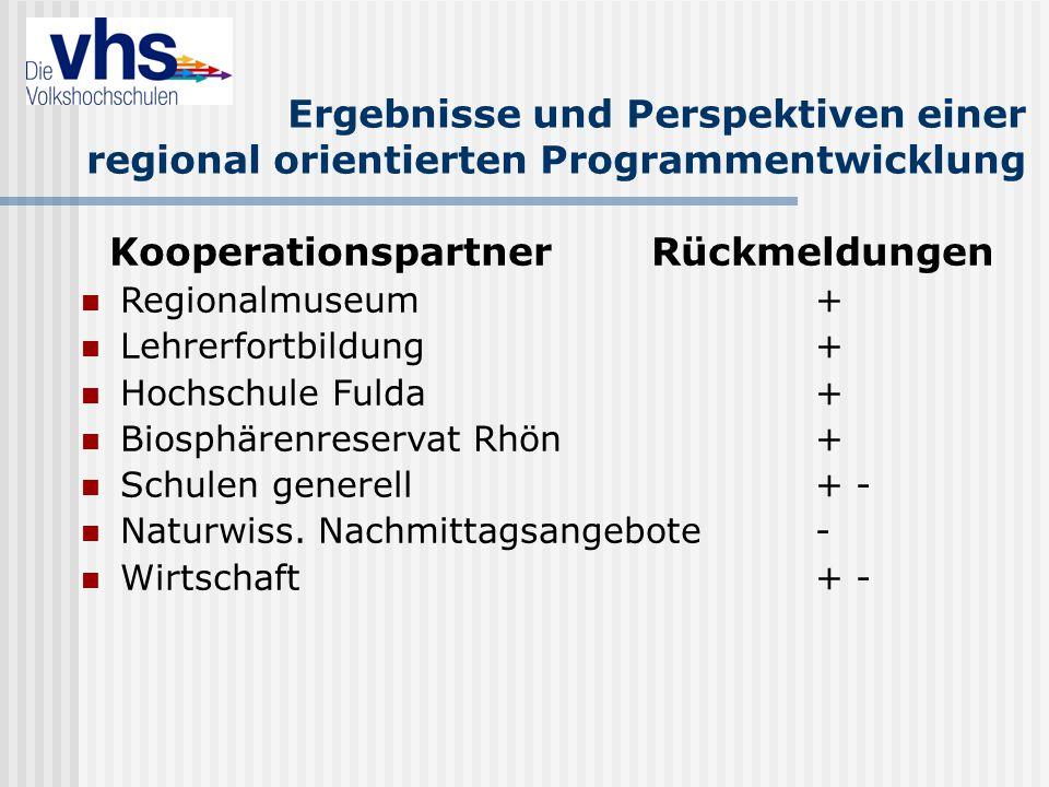 Ergebnisse und Perspektiven einer regional orientierten Programmentwicklung Kooperationspartner Rückmeldungen Regionalmuseum+ Lehrerfortbildung+ Hochs