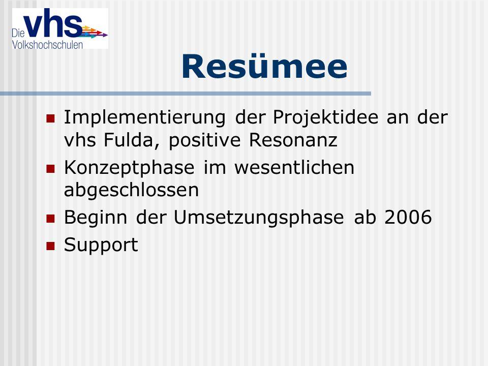Resümee Implementierung der Projektidee an der vhs Fulda, positive Resonanz Konzeptphase im wesentlichen abgeschlossen Beginn der Umsetzungsphase ab 2