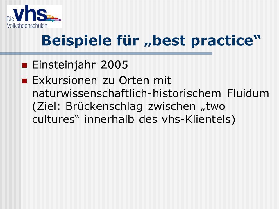 """Beispiele für """"best practice"""" Einsteinjahr 2005 Exkursionen zu Orten mit naturwissenschaftlich-historischem Fluidum (Ziel: Brückenschlag zwischen """"two"""