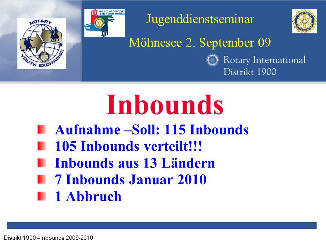 Distrikt 1900 –Inbounds 2009-2010 Jugenddienstseminar Möhnesee 2. September 09 Inbounds Aufnahme –Soll: 115 Inbounds 105 Inbounds verteilt!!! Inbounds