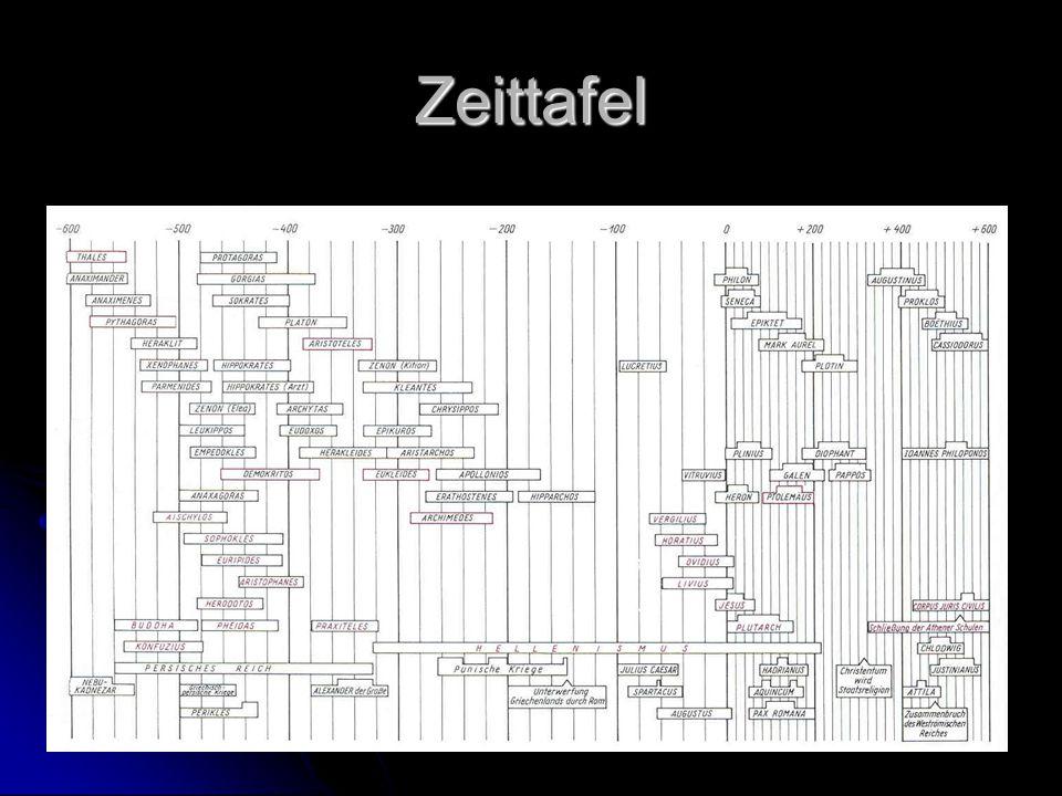 Euklid (ca. 325-265) - Mathematik: ElementeElemente - Musik - Optik und Katoptrik