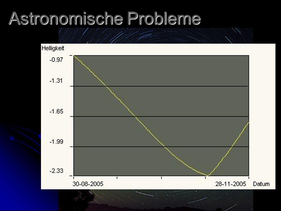 Aristarch von Samos (310-230) - Heliozentrik - EntfernungsbestimmungEntfernungsbestimmung
