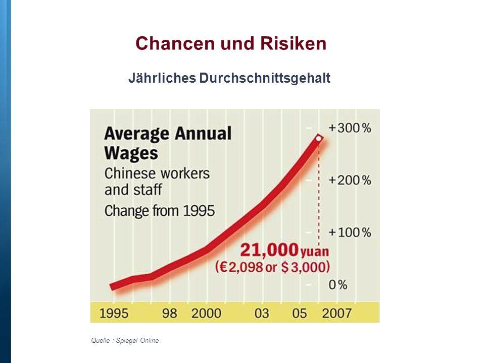Quelle : Spiegel Online Chancen und Risiken Jährliches Durchschnittsgehalt