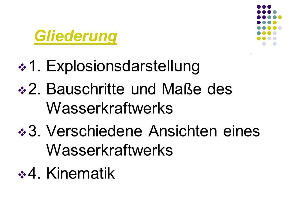  1. Explosionsdarstellung  2. Bauschritte und Maße des Wasserkraftwerks  3. Verschiedene Ansichten eines Wasserkraftwerks  4. Kinematik Gliederung