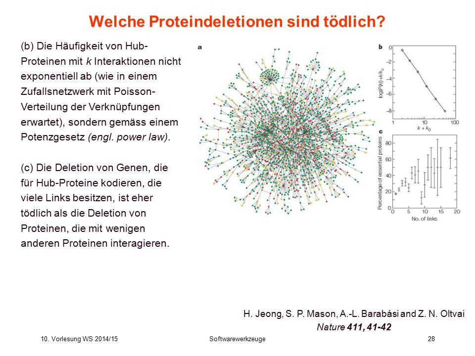 10. Vorlesung WS 2014/15Softwarewerkzeuge28 Welche Proteindeletionen sind tödlich? (b) Die Häufigkeit von Hub- Proteinen mit k Interaktionen nicht exp
