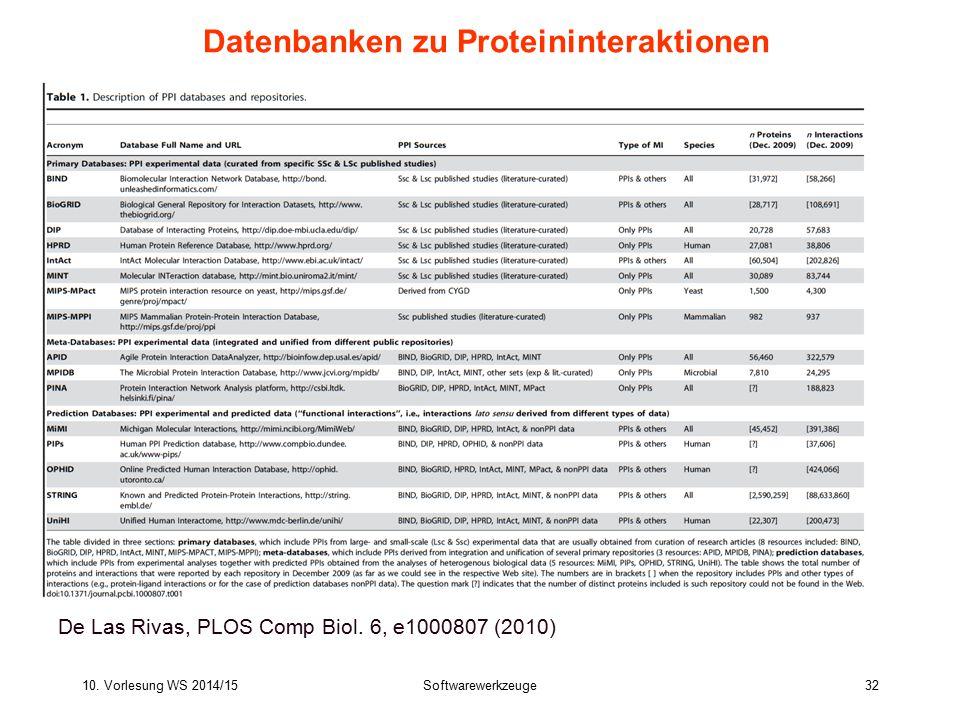 10. Vorlesung WS 2014/15Softwarewerkzeuge32 Datenbanken zu Proteininteraktionen De Las Rivas, PLOS Comp Biol. 6, e1000807 (2010)