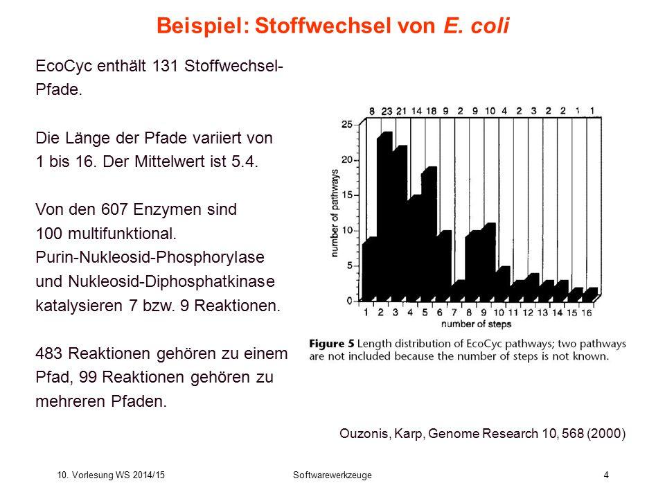 10. Vorlesung WS 2014/15Softwarewerkzeuge4 Beispiel: Stoffwechsel von E. coli EcoCyc enthält 131 Stoffwechsel- Pfade. Die Länge der Pfade variiert von