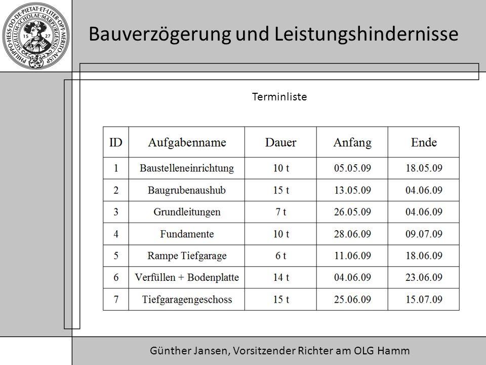 Günther Jansen, Vorsitzender Richter am OLG Hamm Bauverzögerung und Leistungshindernisse Terminliste