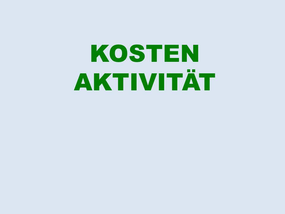 KOSTEN AKTIVITÄT
