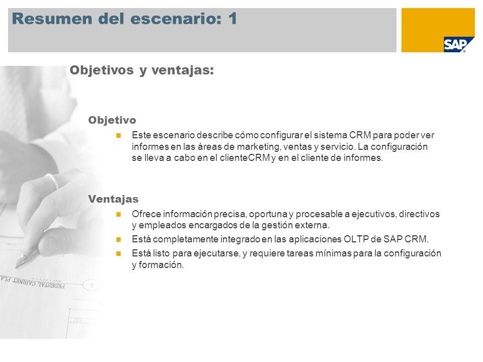 Resumen del escenario: 2 Obligatorias SAP CRM 2007 Roles de la empresa implicados Usuario del proceso empresarial responsable del análisis de datos Aplicaciones de SAP necesarias: A modo de resumen del escenario, las siguientes diapositivas describen los principales informes.